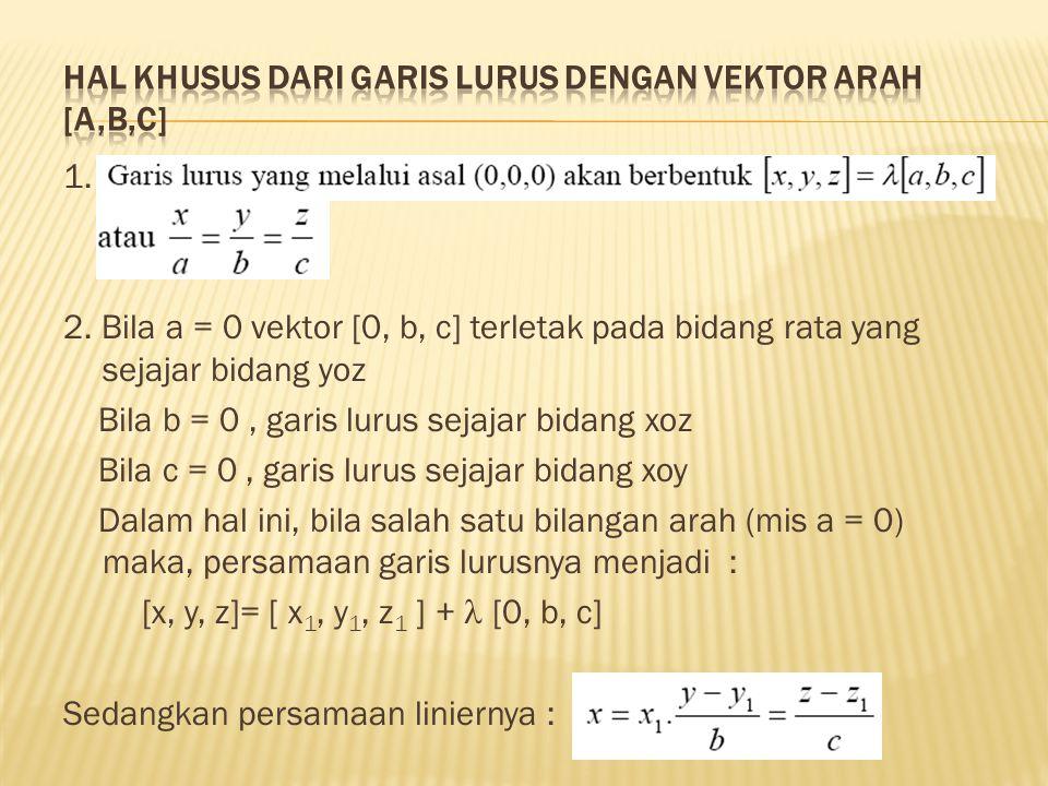 Hal Khusus dari Garis Lurus Dengan Vektor Arah [a,b,c]